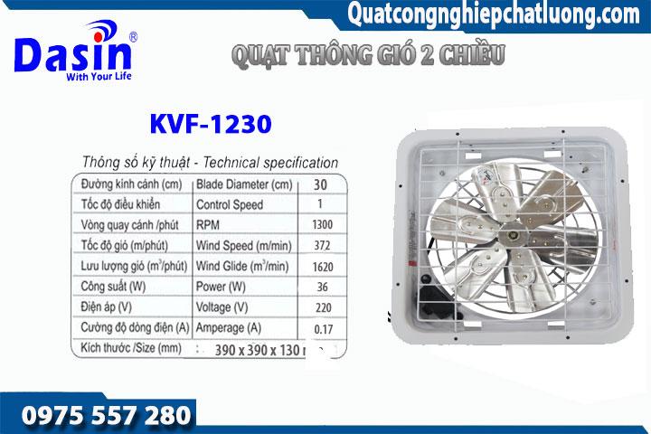 gia-quat-thong-gio-dasin-kvf-1230-quatcongnghiepchatluong.com